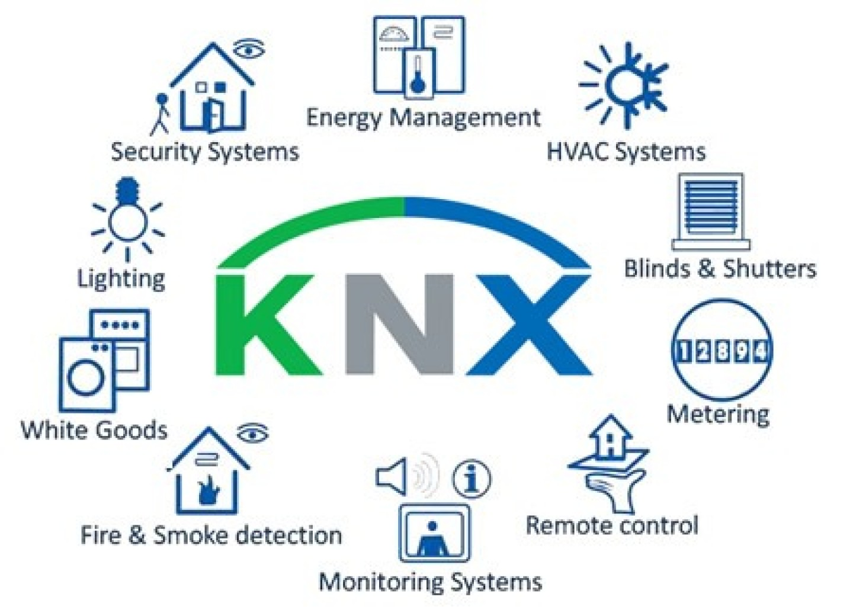 KNX-Portada